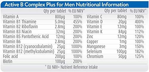 B Vitamins For Men
