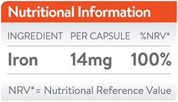 Active Iron Nutrient Panel