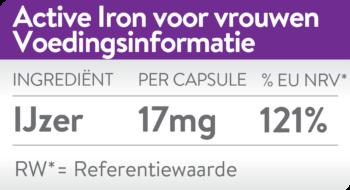Lijst van ingrediënten van Active Iron
